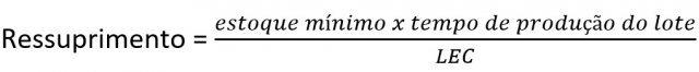 Formula ressuprimento